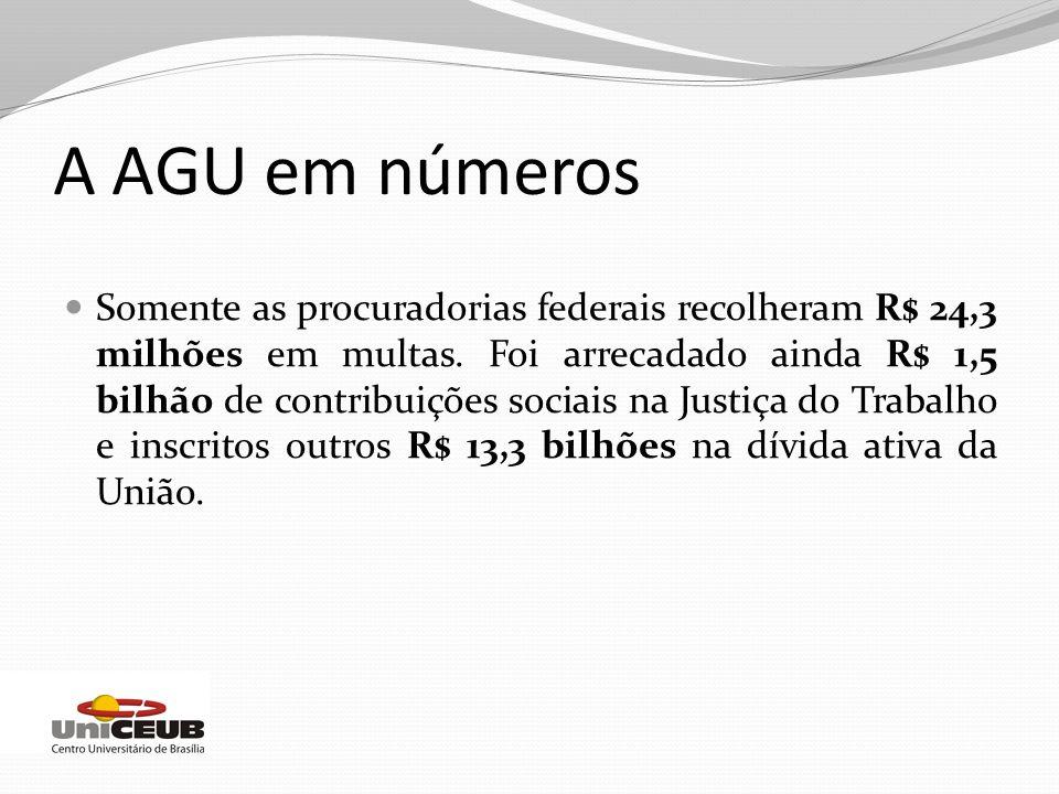 A AGU em números Somente as procuradorias federais recolheram R$ 24,3 milhões em multas. Foi arrecadado ainda R$ 1,5 bilhão de contribuições sociais n