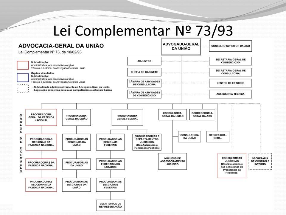 Exemplos de atuação da AGU Janeiro de 2010 AGU fixa regras para o retorno dos demitidos no governo Collor.