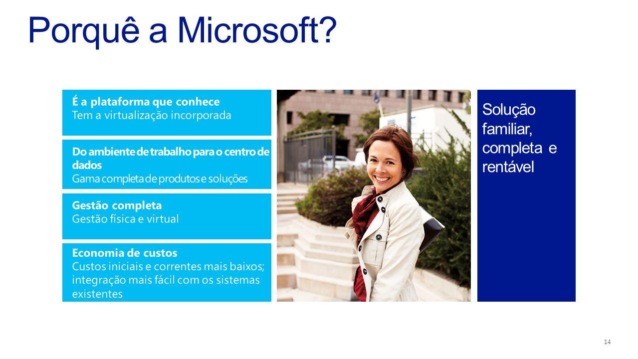 Porquê a Microsoft? Solução familiar, completa e rentável 14