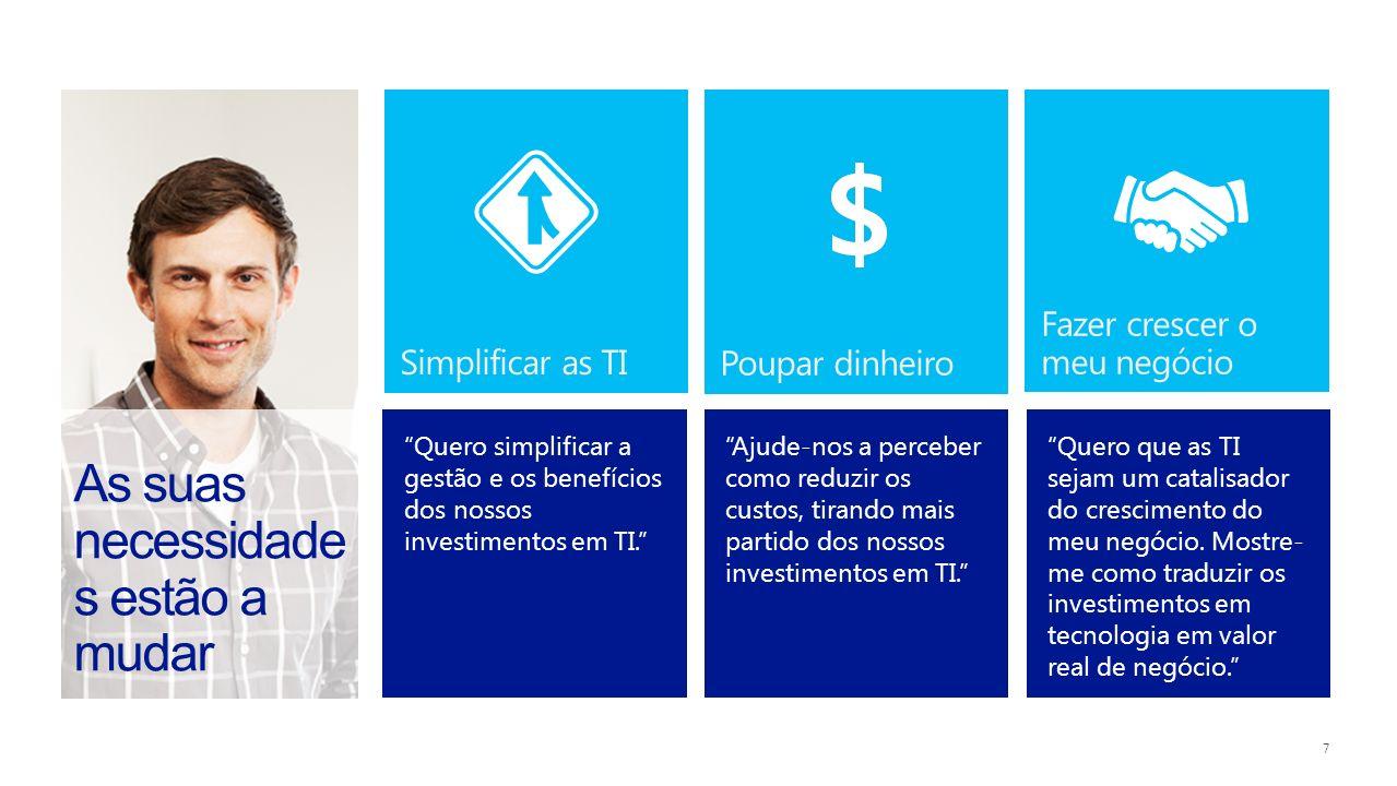 Quero simplificar a gestão e os benefícios dos nossos investimentos em TI.