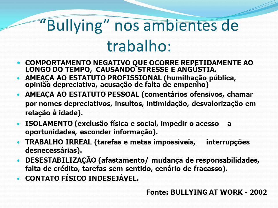 Bullying nos ambientes de trabalho: COMPORTAMENTO NEGATIVO QUE OCORRE REPETIDAMENTE AO LONGO DO TEMPO, CAUSANDO STRESSE E ANGÚSTIA. AMEAÇA AO ESTATUTO