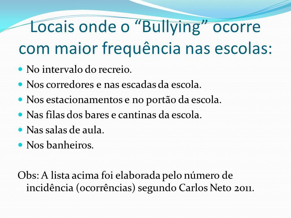 Locais onde o Bullying ocorre com maior frequência nas escolas: No intervalo do recreio. Nos corredores e nas escadas da escola. Nos estacionamentos e