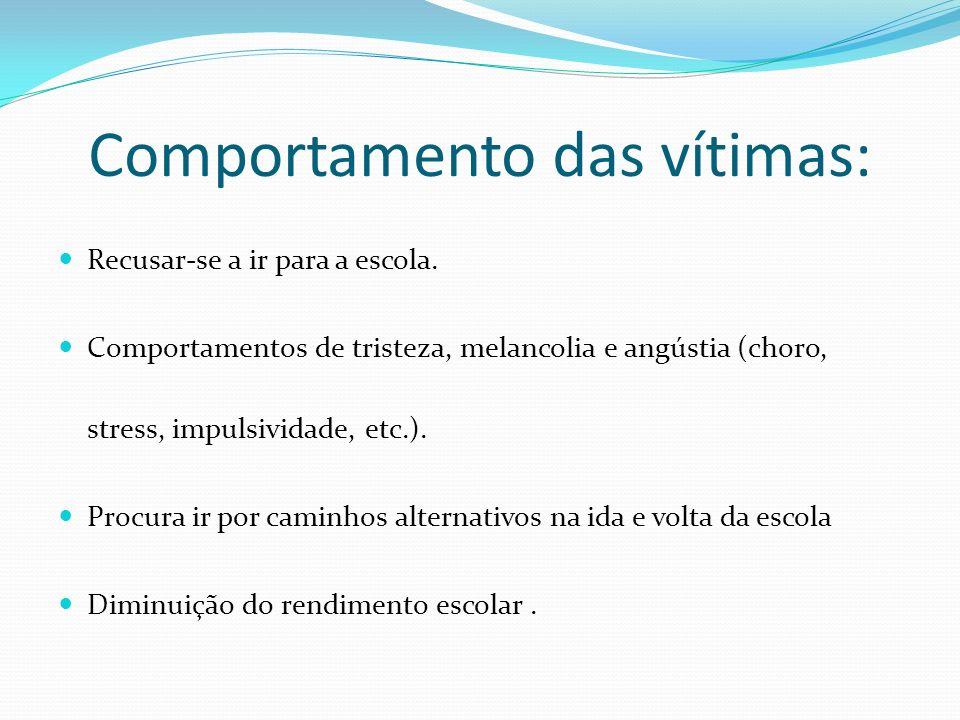 Comportamento das vítimas: Recusar-se a ir para a escola. Comportamentos de tristeza, melancolia e angústia (choro, stress, impulsividade, etc.). Proc