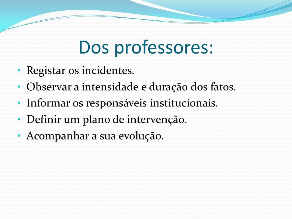 Dos professores: Registar os incidentes. Observar a intensidade e duração dos fatos. Informar os responsáveis institucionais. Definir um plano de inte