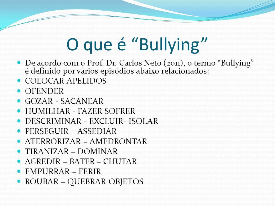 O que é Bullying De acordo com o Prof. Dr. Carlos Neto (2011), o termo Bullying é definido por vários episódios abaixo relacionados: COLOCAR APELIDOS