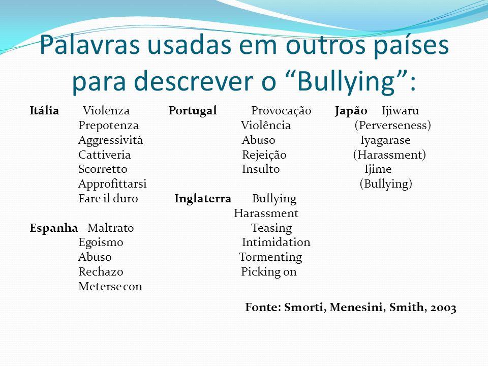 Palavras usadas em outros países para descrever o Bullying: Itália Violenza Portugal Provocação Japão Ijiwaru Prepotenza Violência (Perverseness) Aggressività Abuso Iyagarase Cattiveria Rejeição (Harassment) Scorretto Insulto Ijime Approfittarsi (Bullying) Fare il duro Inglaterra Bullying Harassment Espanha Maltrato Teasing Egoismo Intimidation Abuso Tormenting Rechazo Picking on Meterse con Fonte: Smorti, Menesini, Smith, 2003
