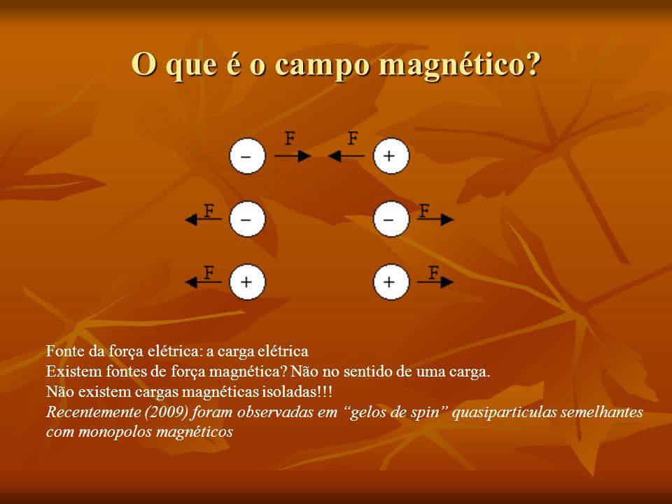 Sistemas de unidades Para campos muito fracos: Para campos muito fracos: SI nT (10 -9 T) SI nT (10 -9 T) CGS gamma ( ) CGS gamma ( ) Relações: Relações: 1 G = 10 -4 T = 10 -4 Wb / m 2 1 G = 10 -4 T = 10 -4 Wb / m 2 1 = 10 -5 G = 1 nT 1 = 10 -5 G = 1 nT
