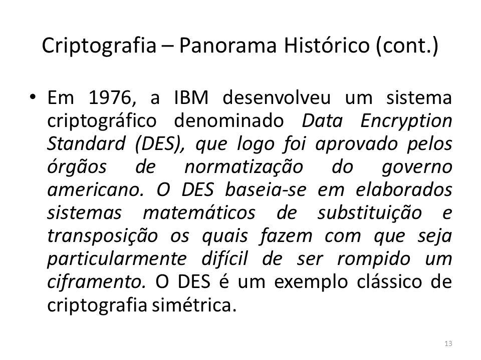 Criptografia – Panorama Histórico (cont.) Em 1976, a IBM desenvolveu um sistema criptográfico denominado Data Encryption Standard (DES), que logo foi