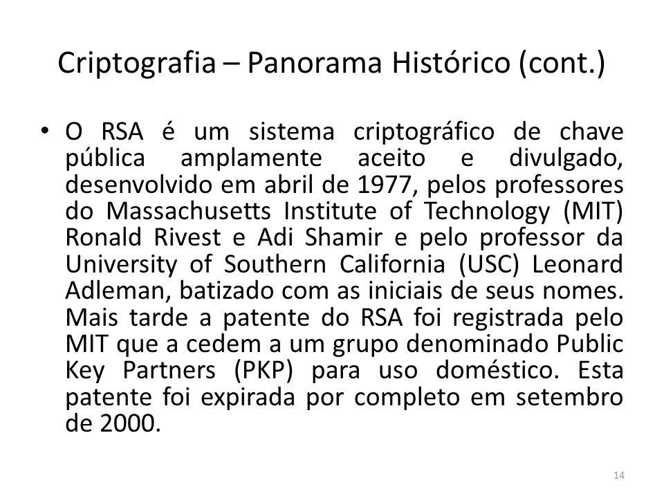 Criptografia – Panorama Histórico (cont.) O RSA é um sistema criptográfico de chave pública amplamente aceito e divulgado, desenvolvido em abril de 19