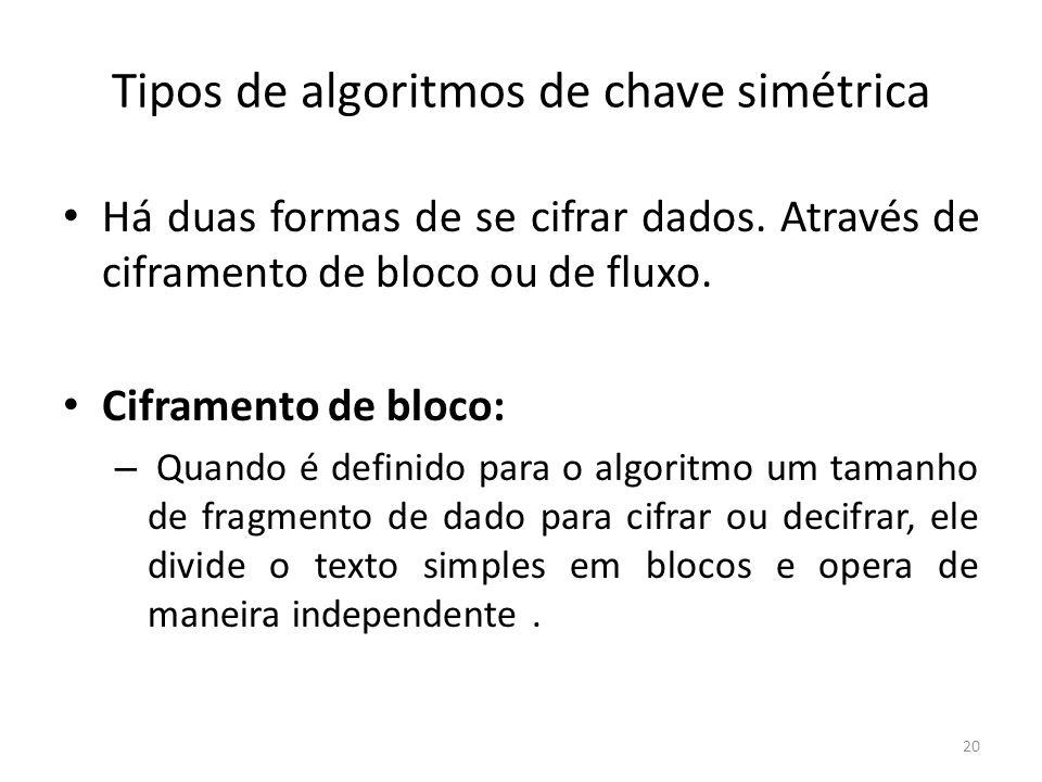 Tipos de algoritmos de chave simétrica Há duas formas de se cifrar dados. Através de ciframento de bloco ou de fluxo. Ciframento de bloco: – Quando é