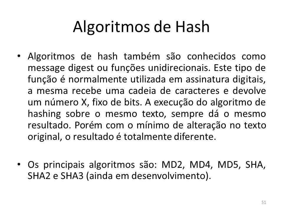 Algoritmos de Hash Algoritmos de hash também são conhecidos como message digest ou funções unidirecionais. Este tipo de função é normalmente utilizada