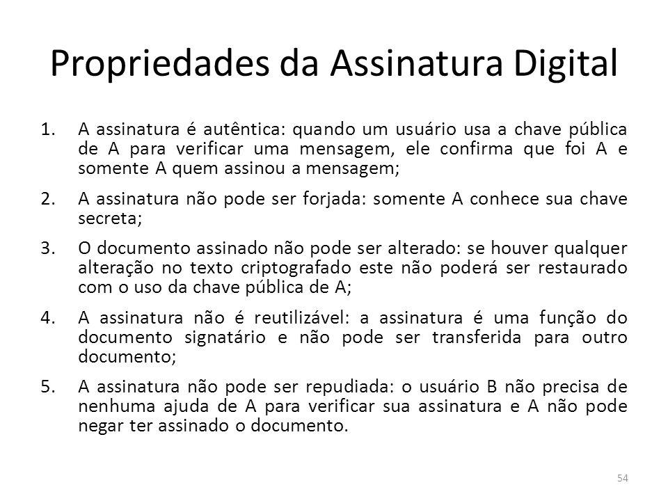 Propriedades da Assinatura Digital 1.A assinatura é autêntica: quando um usuário usa a chave pública de A para verificar uma mensagem, ele confirma qu