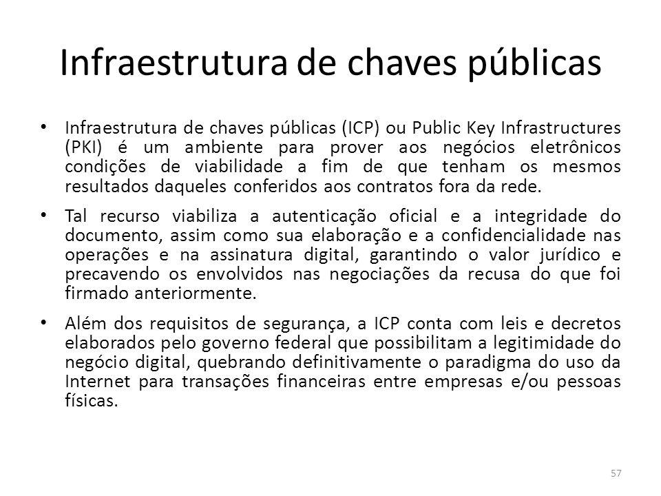 Infraestrutura de chaves públicas Infraestrutura de chaves públicas (ICP) ou Public Key Infrastructures (PKI) é um ambiente para prover aos negócios e