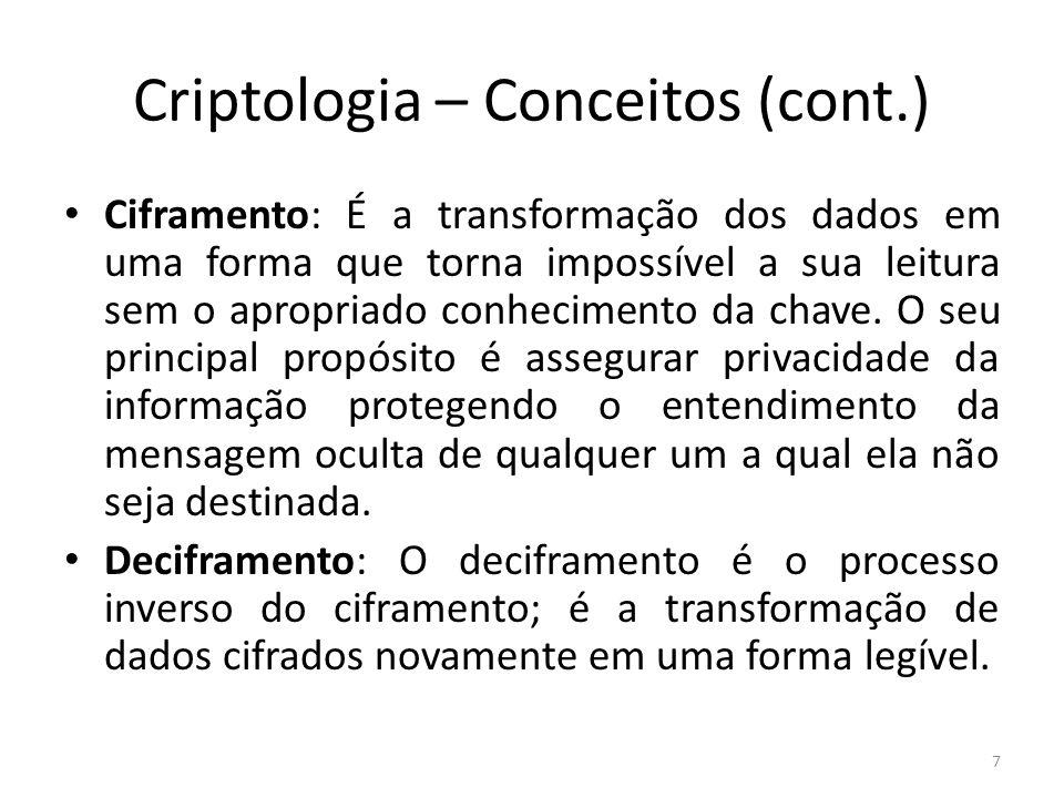 Criptologia – Conceitos (cont.) Ciframento: É a transformação dos dados em uma forma que torna impossível a sua leitura sem o apropriado conhecimento