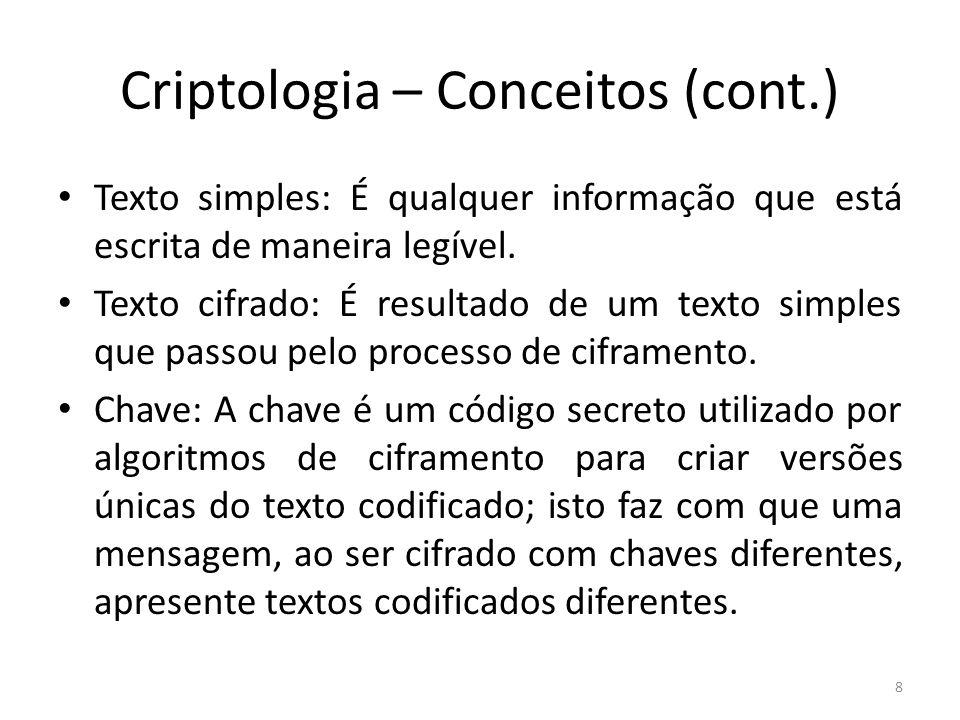 Criptologia – Conceitos (cont.) Texto simples: É qualquer informação que está escrita de maneira legível. Texto cifrado: É resultado de um texto simpl
