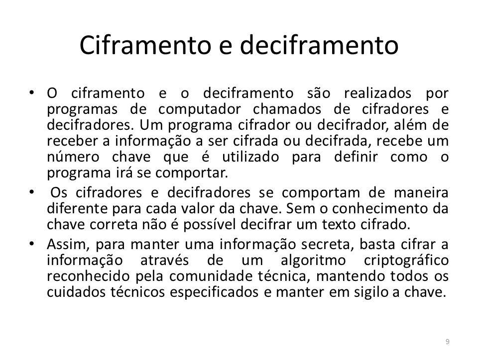 Ciframento e deciframento O ciframento e o deciframento são realizados por programas de computador chamados de cifradores e decifradores. Um programa