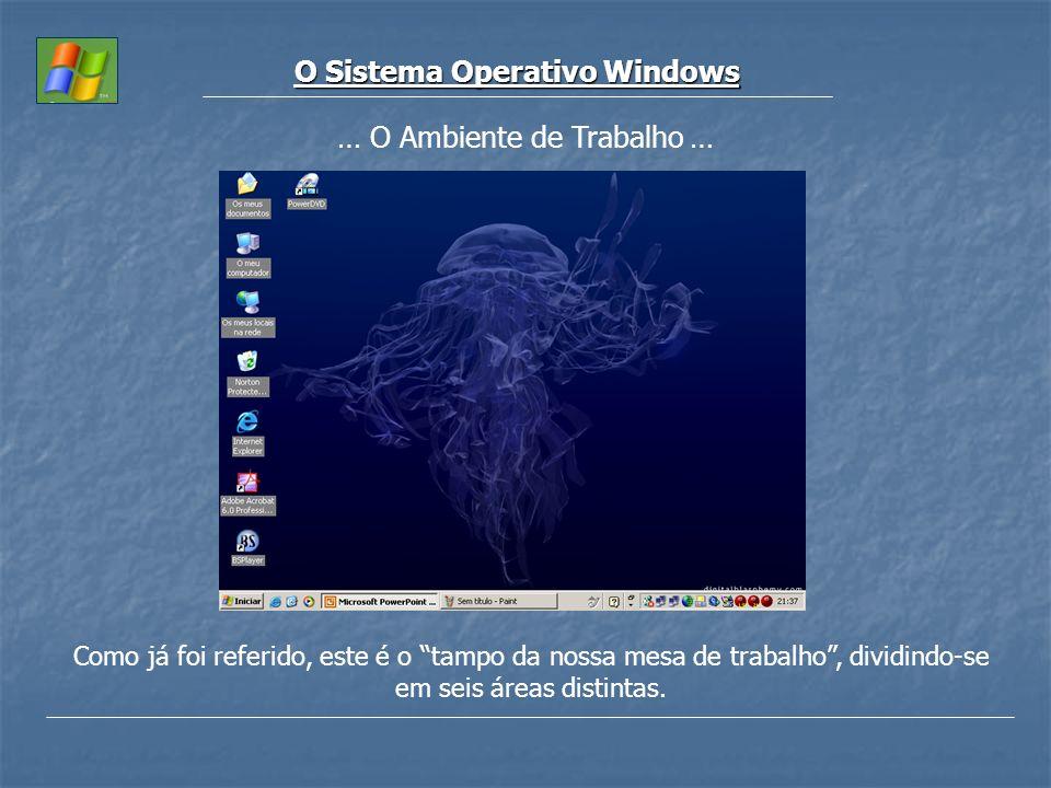 O Sistema Operativo Windows … O Ambiente de Trabalho … Como já foi referido, este é o tampo da nossa mesa de trabalho, dividindo-se em seis áreas dist
