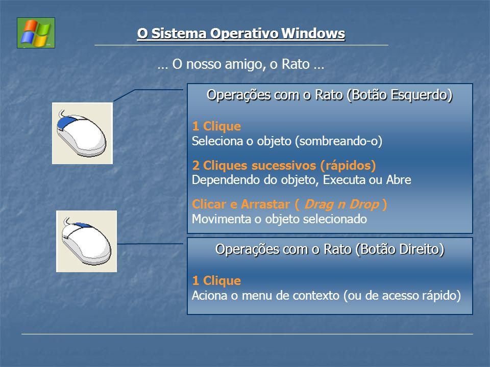 O Sistema Operativo Windows … O nosso amigo, o Rato … Operações com o Rato (Botão Esquerdo) 1 Clique Seleciona o objeto (sombreando-o) 2 Cliques suces