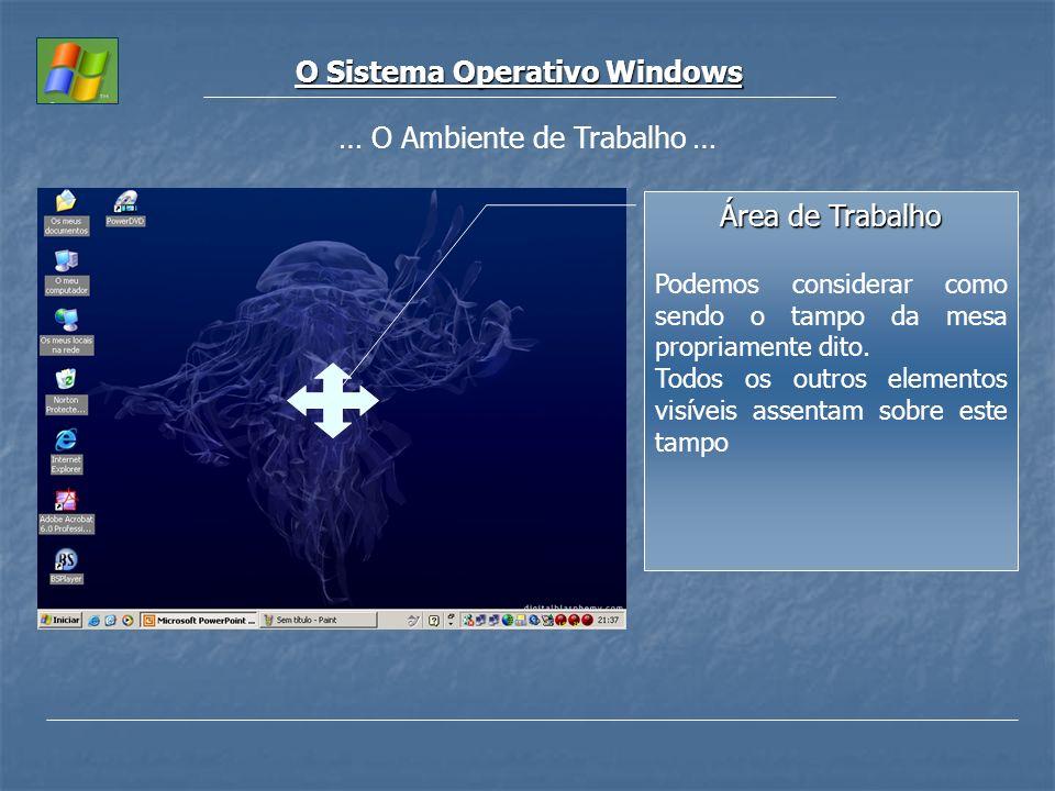 O Sistema Operativo Windows Área de Trabalho Podemos considerar como sendo o tampo da mesa propriamente dito. Todos os outros elementos visíveis assen