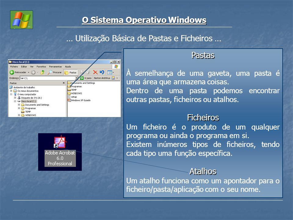 O Sistema Operativo Windows … Utilização Básica de Pastas e Ficheiros … Pastas À semelhança de uma gaveta, uma pasta é uma área que armazena coisas. D