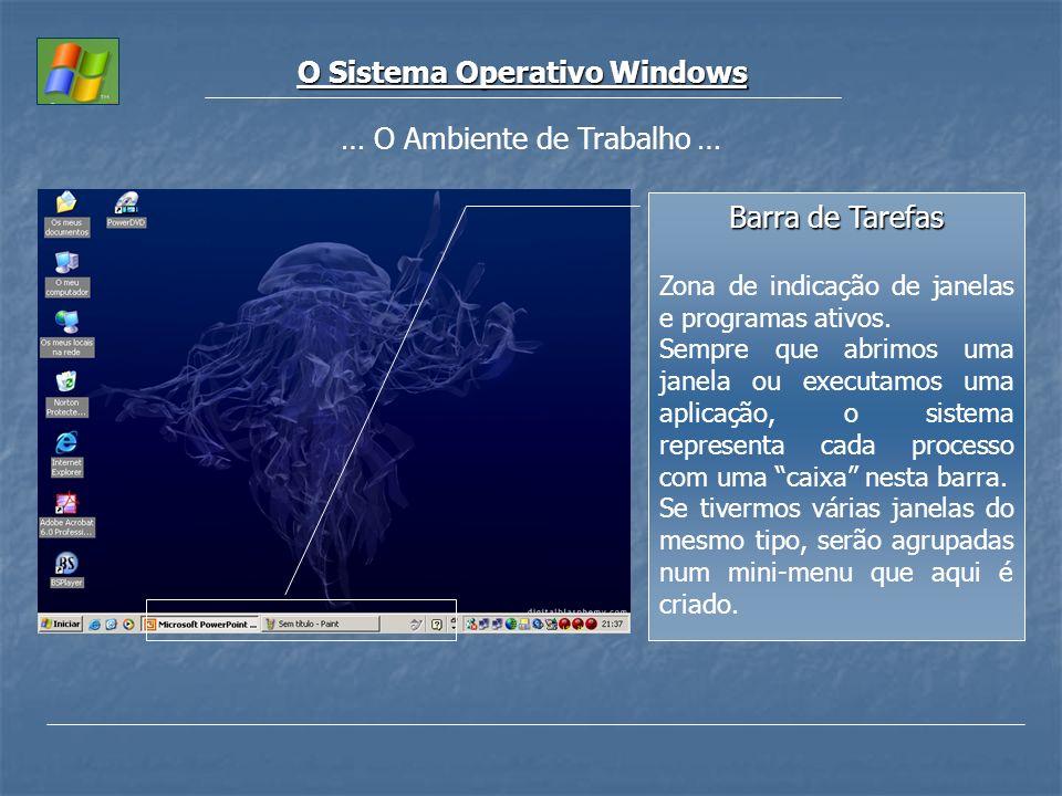 O Sistema Operativo Windows Barra de Tarefas Zona de indicação de janelas e programas ativos. Sempre que abrimos uma janela ou executamos uma aplicaçã