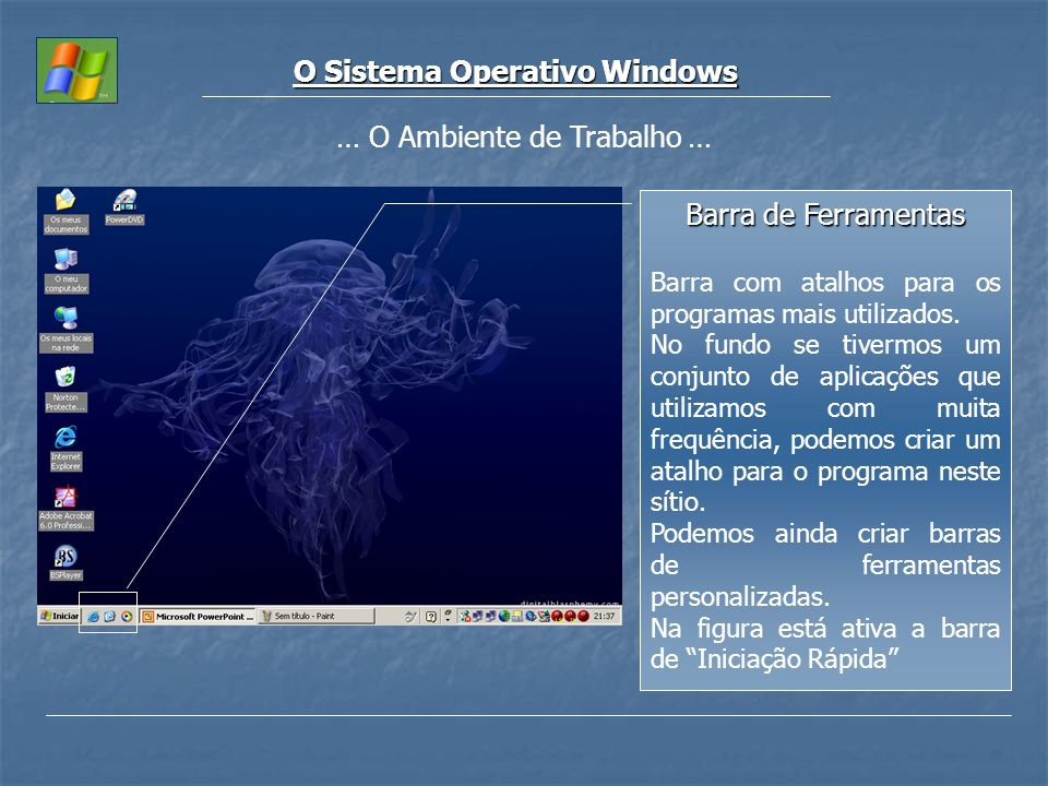 O Sistema Operativo Windows … O nosso amigo, o Rato … Operações com o Rato (Botão Esquerdo) 1 Clique Seleciona o objeto (sombreando-o) 2 Cliques sucessivos (rápidos) Dependendo do objeto, Executa ou Abre Clicar e Arrastar ( Drag n Drop ) Movimenta o objeto selecionado Operações com o Rato (Botão Direito) 1 Clique Aciona o menu de contexto (ou de acesso rápido)