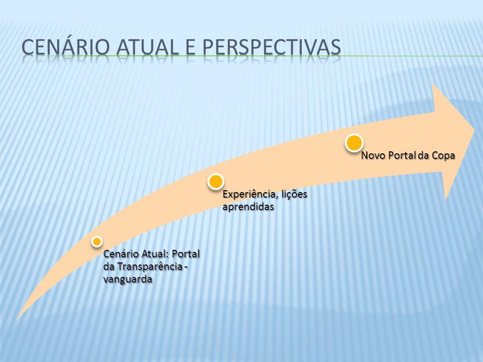 Cenário Atual: Portal da Transparência - vanguarda Experiência, lições aprendidas Novo Portal da Copa