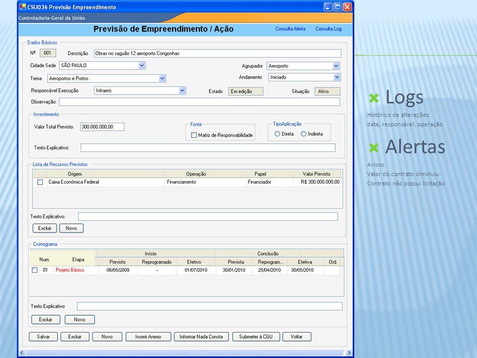 Logs Histórico de alterações: data, responsável, operação Alertas Avisos: Valor do contrato diminuiu Contrato não possui licitação