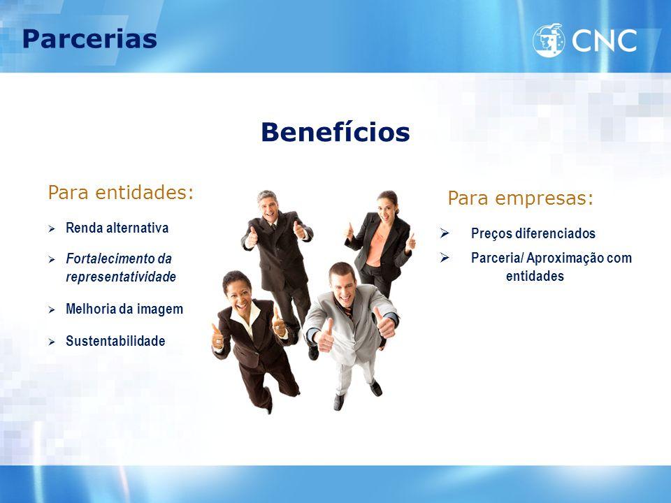 Benefícios Para entidades: Renda alternativa Fortalecimento da representatividade Melhoria da imagem Sustentabilidade Para empresas: Preços diferencia