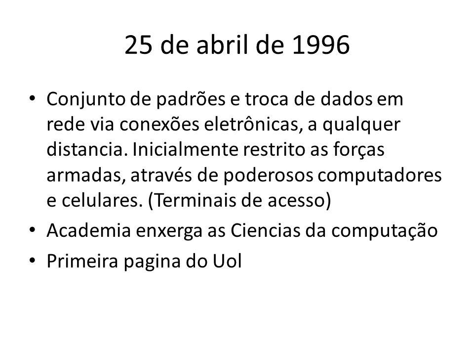 25 de abril de 1996 Conjunto de padrões e troca de dados em rede via conexões eletrônicas, a qualquer distancia.