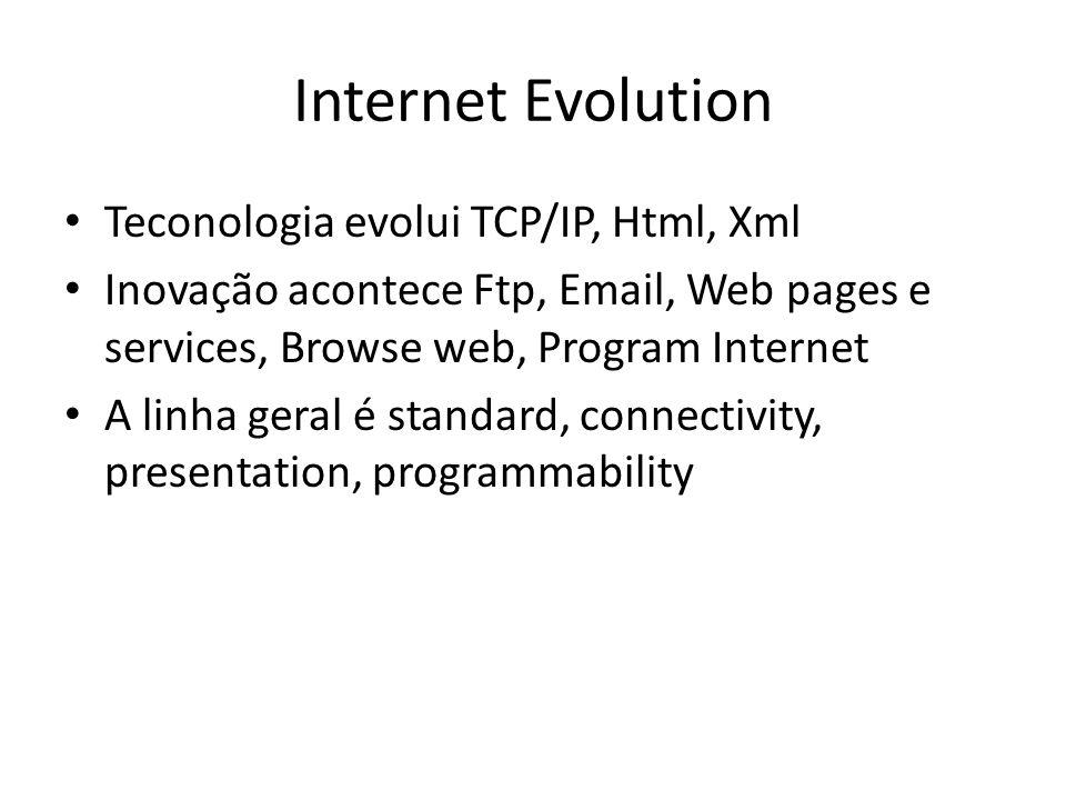 Internet Evolution Teconologia evolui TCP/IP, Html, Xml Inovação acontece Ftp, Email, Web pages e services, Browse web, Program Internet A linha geral é standard, connectivity, presentation, programmability