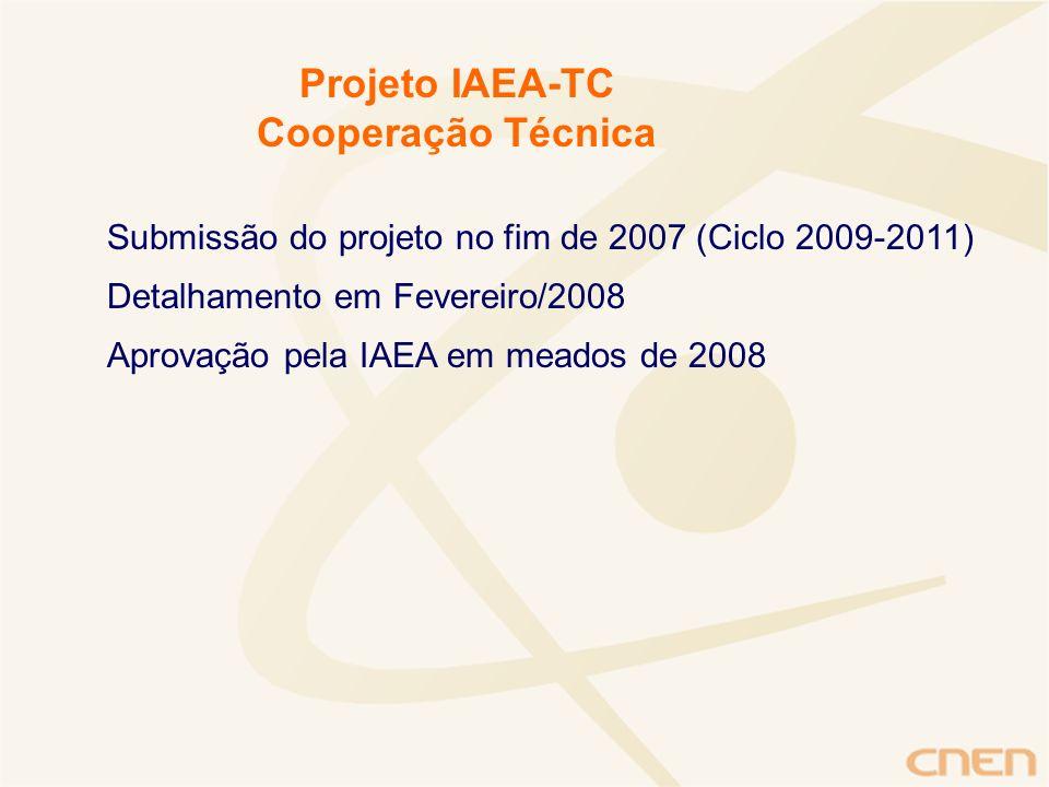 Submissão do projeto no fim de 2007 (Ciclo 2009-2011) Detalhamento em Fevereiro/2008 Aprovação pela IAEA em meados de 2008 Projeto IAEA-TC Cooperação