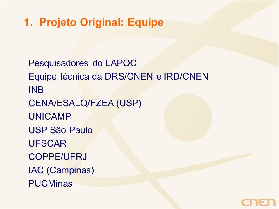 Pesquisadores do LAPOC Equipe técnica da DRS/CNEN e IRD/CNEN INB CENA/ESALQ/FZEA (USP) UNICAMP USP São Paulo UFSCAR COPPE/UFRJ IAC (Campinas) PUCMinas