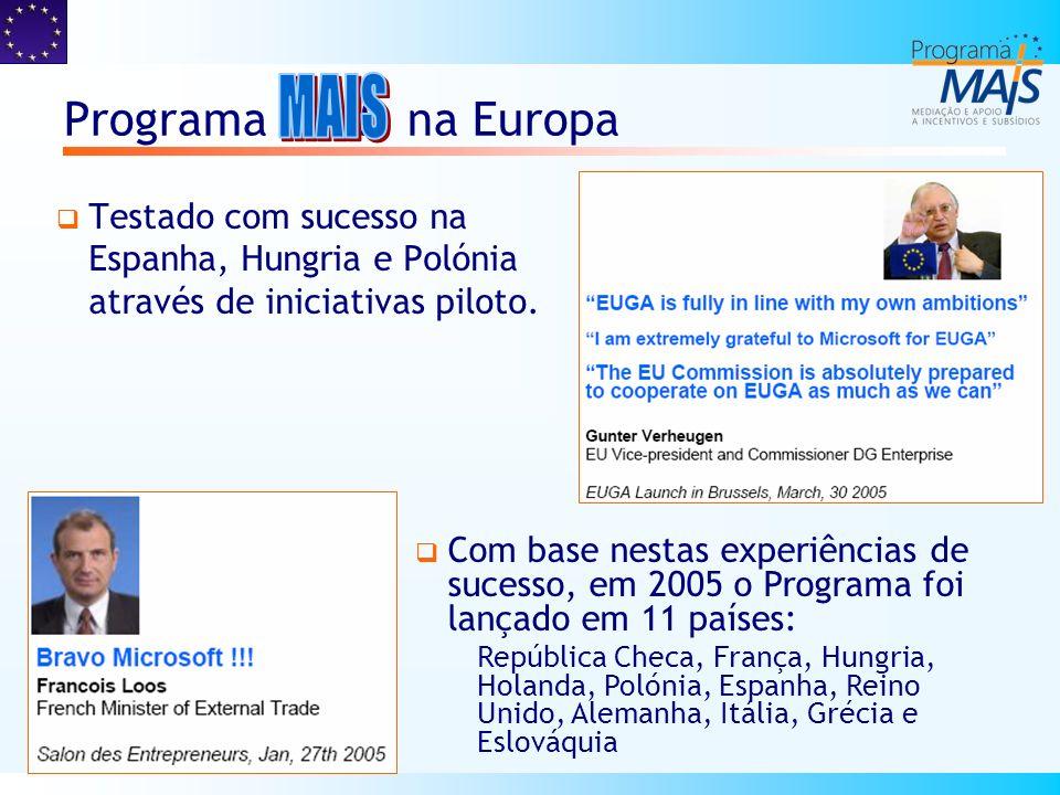 Programa MAIS na Europa Testado com sucesso na Espanha, Hungria e Polónia através de iniciativas piloto.