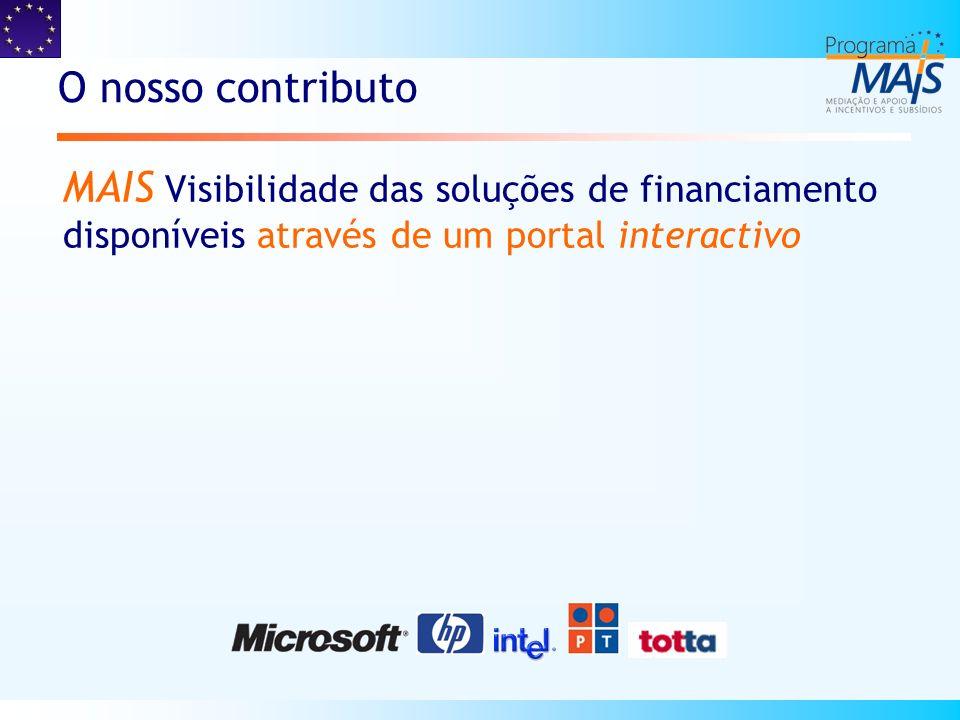 O nosso contributo MAIS Visibilidade das soluções de financiamento disponíveis através de um portal interactivo