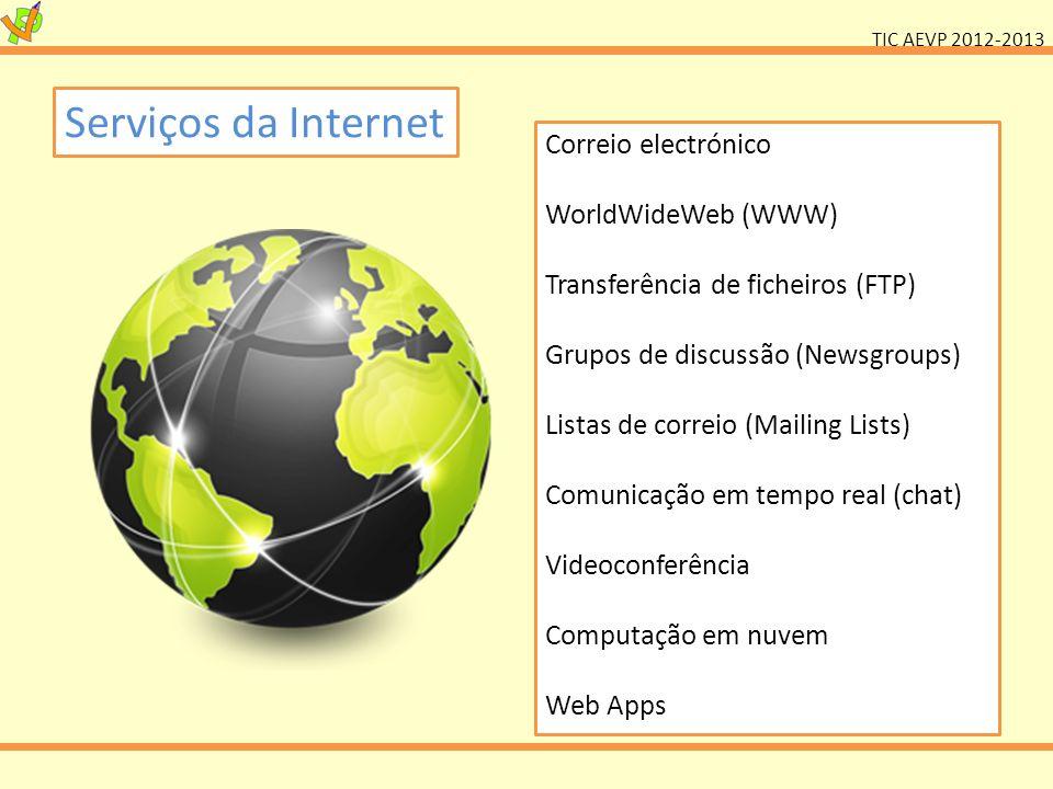 TIC AEVP 2012-2013 Serviços da Internet Correio electrónico WorldWideWeb (WWW) Transferência de ficheiros (FTP) Grupos de discussão (Newsgroups) Lista
