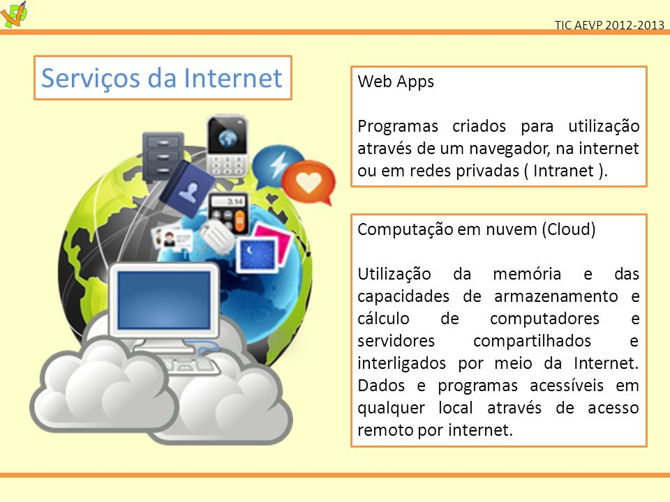 TIC AEVP 2012-2013 Serviços da Internet Computação em nuvem (Cloud) Utilização da memória e das capacidades de armazenamento e cálculo de computadores