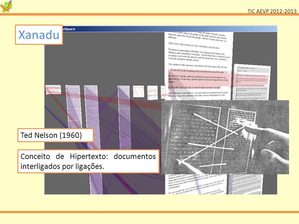 TIC AEVP 2012-2013 Xanadu Conceito de Hipertexto: documentos interligados por ligações. Ted Nelson (1960)