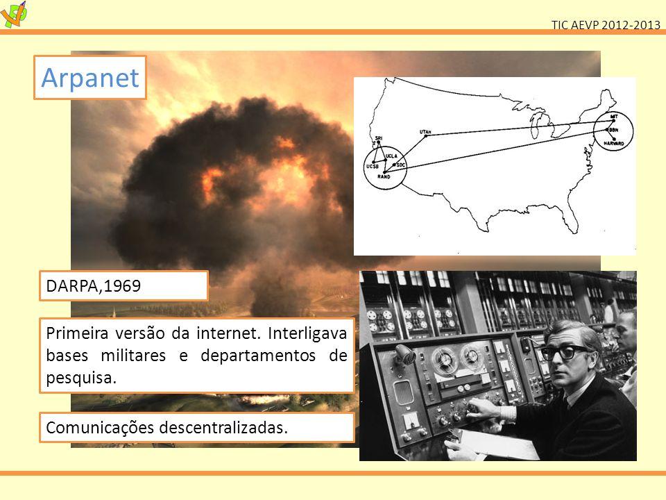 TIC AEVP 2012-2013 Arpanet Primeira versão da internet. Interligava bases militares e departamentos de pesquisa. DARPA,1969 Comunicações descentraliza