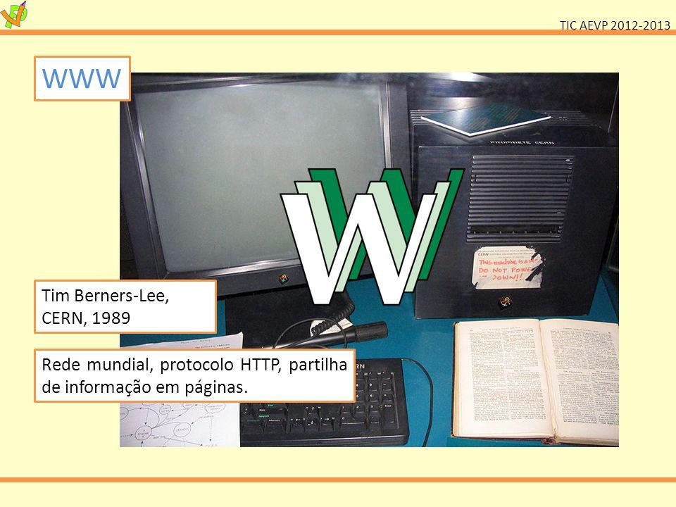TIC AEVP 2012-2013 WWW Rede mundial, protocolo HTTP, partilha de informação em páginas. Tim Berners-Lee, CERN, 1989