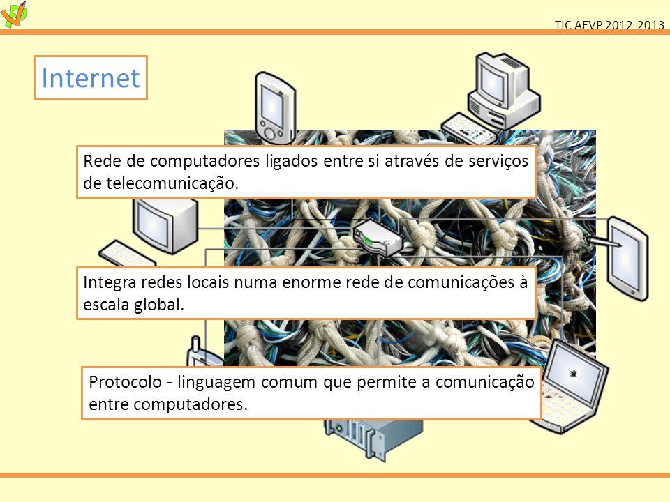 TIC AEVP 2012-2013 Internet Rede de computadores ligados entre si através de serviços de telecomunicação. Integra redes locais numa enorme rede de com