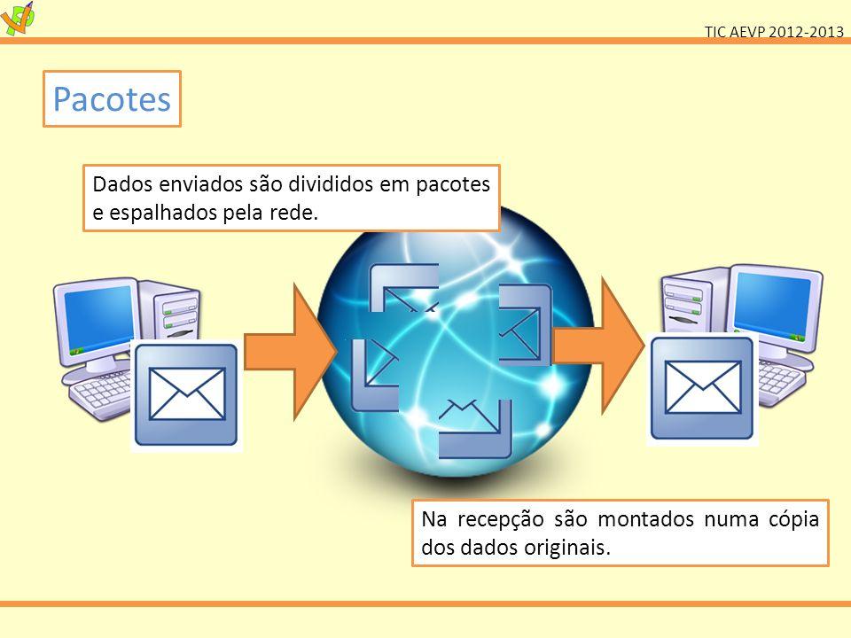 TIC AEVP 2012-2013 Pacotes Dados enviados são divididos em pacotes e espalhados pela rede. Na recepção são montados numa cópia dos dados originais.