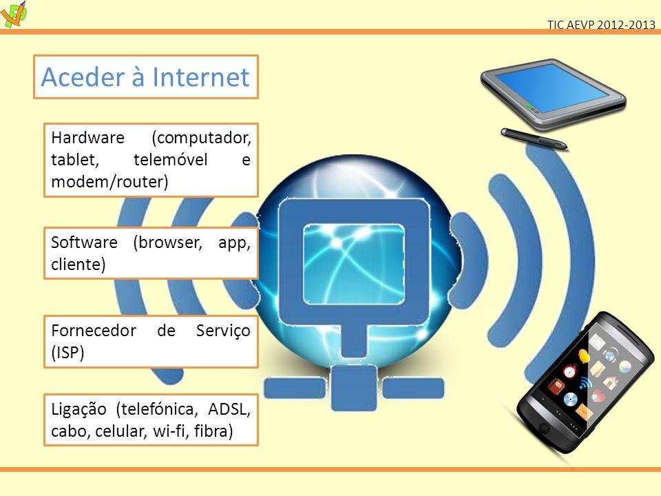 TIC AEVP 2012-2013 Aceder à Internet Hardware (computador, tablet, telemóvel e modem/router) Software (browser, app, cliente) Fornecedor de Serviço (I