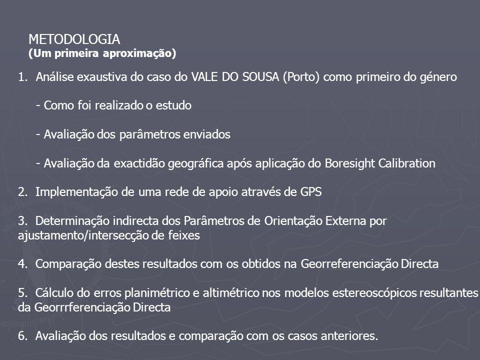 METODOLOGIA (Um primeira aproximação) 1.Análise exaustiva do caso do VALE DO SOUSA (Porto) como primeiro do género - Como foi realizado o estudo - Ava