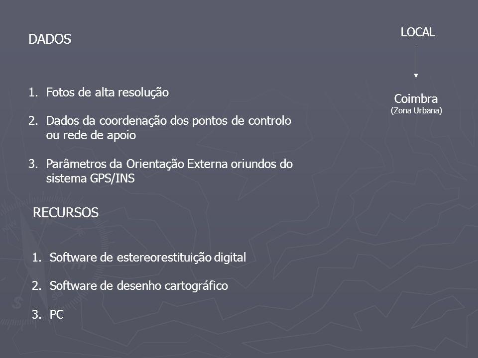 DADOS 1.Fotos de alta resolução 2.Dados da coordenação dos pontos de controlo ou rede de apoio 3.Parâmetros da Orientação Externa oriundos do sistema