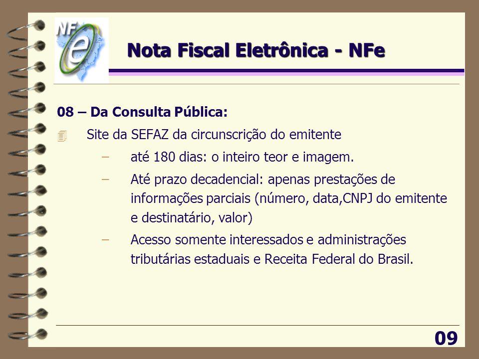 Nota Fiscal Eletrônica - NFe 09 08 – Da Consulta Pública: 4 Site da SEFAZ da circunscrição do emitente –até 180 dias: o inteiro teor e imagem. –Até pr