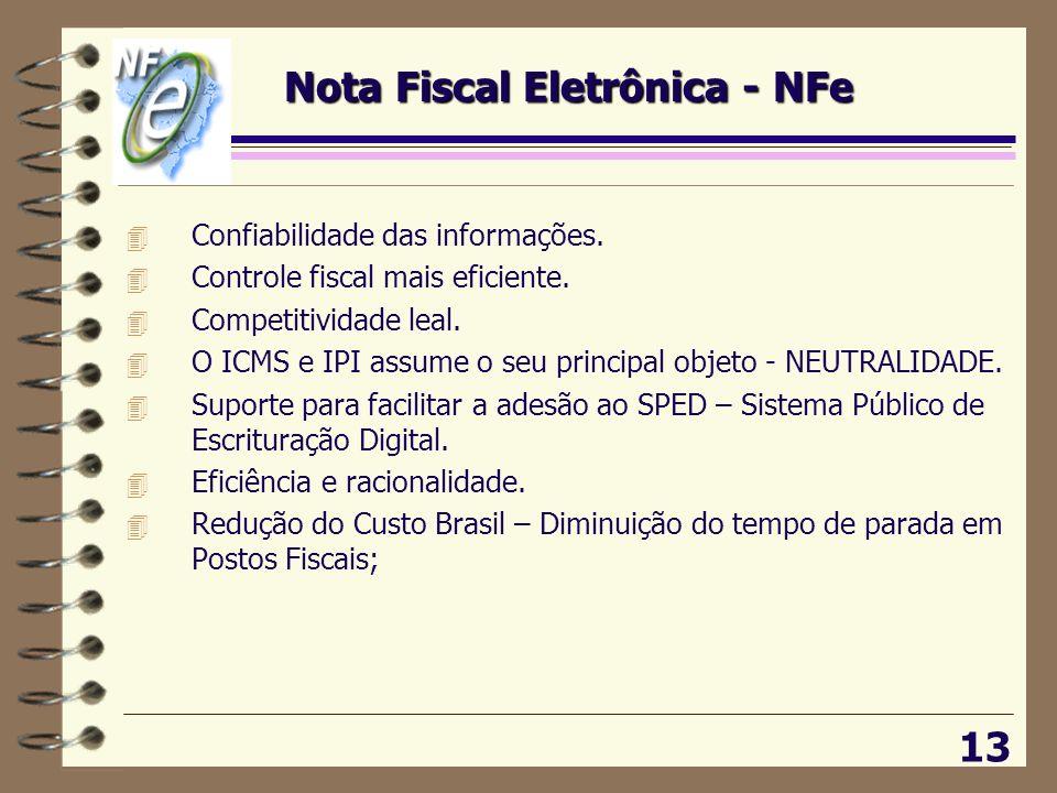 13 4 Confiabilidade das informações. 4 Controle fiscal mais eficiente. 4 Competitividade leal. 4 O ICMS e IPI assume o seu principal objeto - NEUTRALI