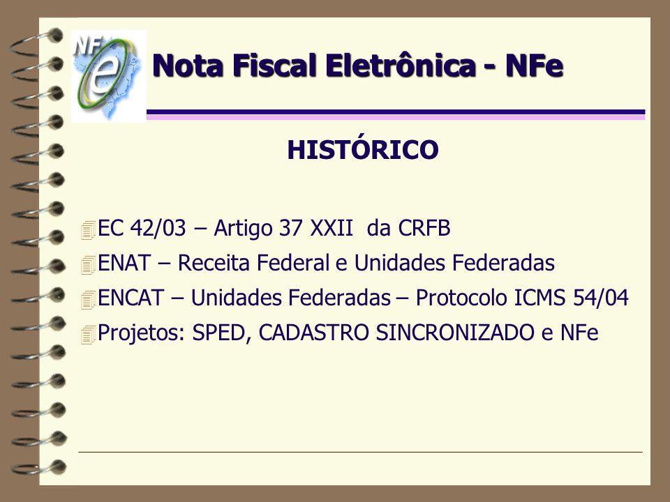 Nota Fiscal Eletrônica - NFe HISTÓRICO 4 EC 42/03 – Artigo 37 XXII da CRFB 4 ENAT – Receita Federal e Unidades Federadas 4 ENCAT – Unidades Federadas