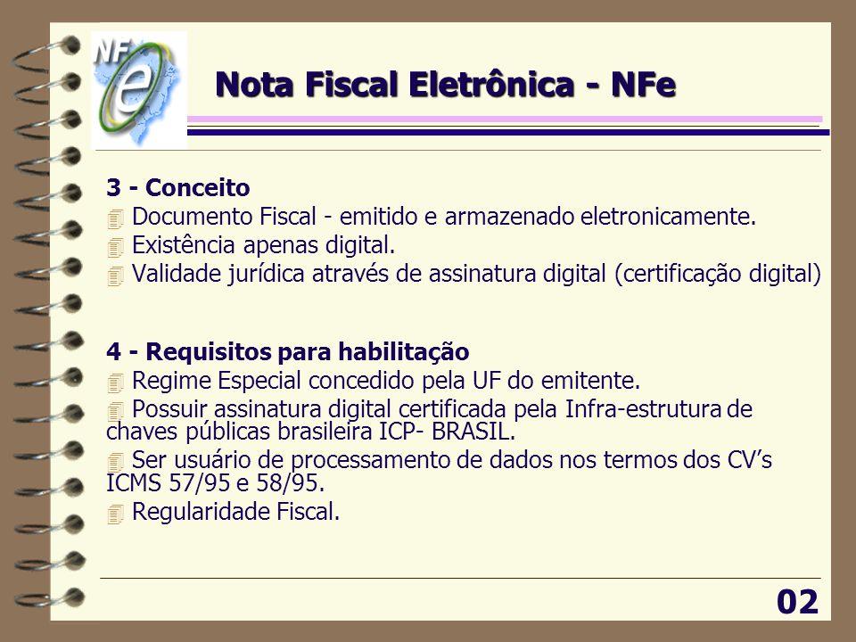3 - Conceito 4 Documento Fiscal - emitido e armazenado eletronicamente. 4 Existência apenas digital. 4 Validade jurídica através de assinatura digital