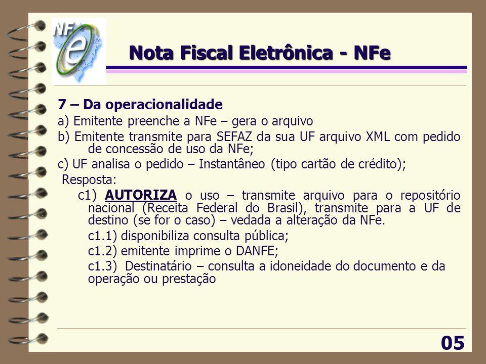 Nota Fiscal Eletrônica - NFe 05 7 – Da operacionalidade a) Emitente preenche a NFe – gera o arquivo b) Emitente transmite para SEFAZ da sua UF arquivo